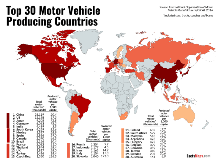 Top 30 Motor Vehicle Producing Countries