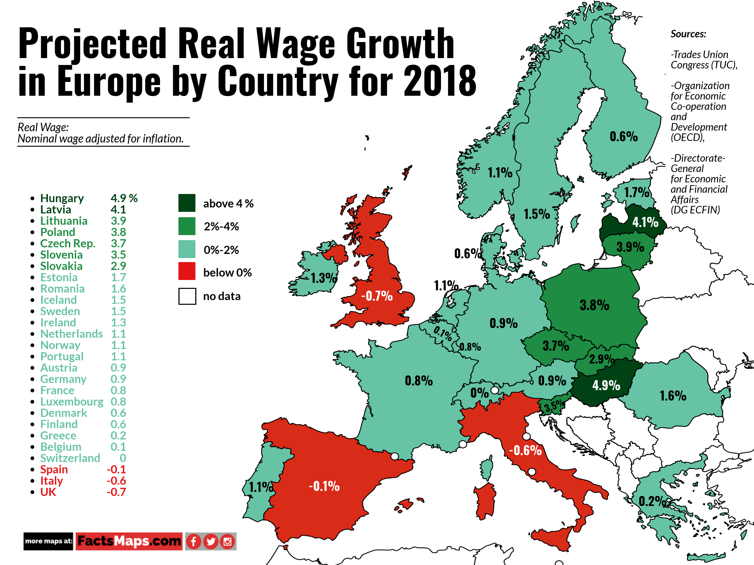 Projected Real Wage Growth In Europe By Country For 2018 Factsmaps
