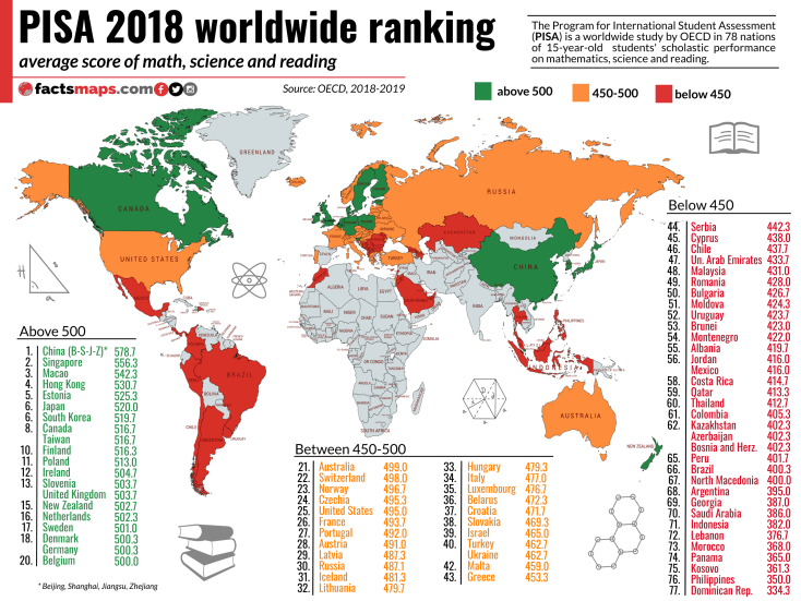 PISA 2018 Worldwide Ranking - average score of math, science and reading