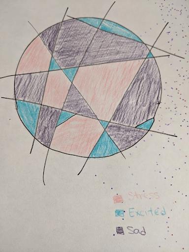 Feeling Abstract Circle