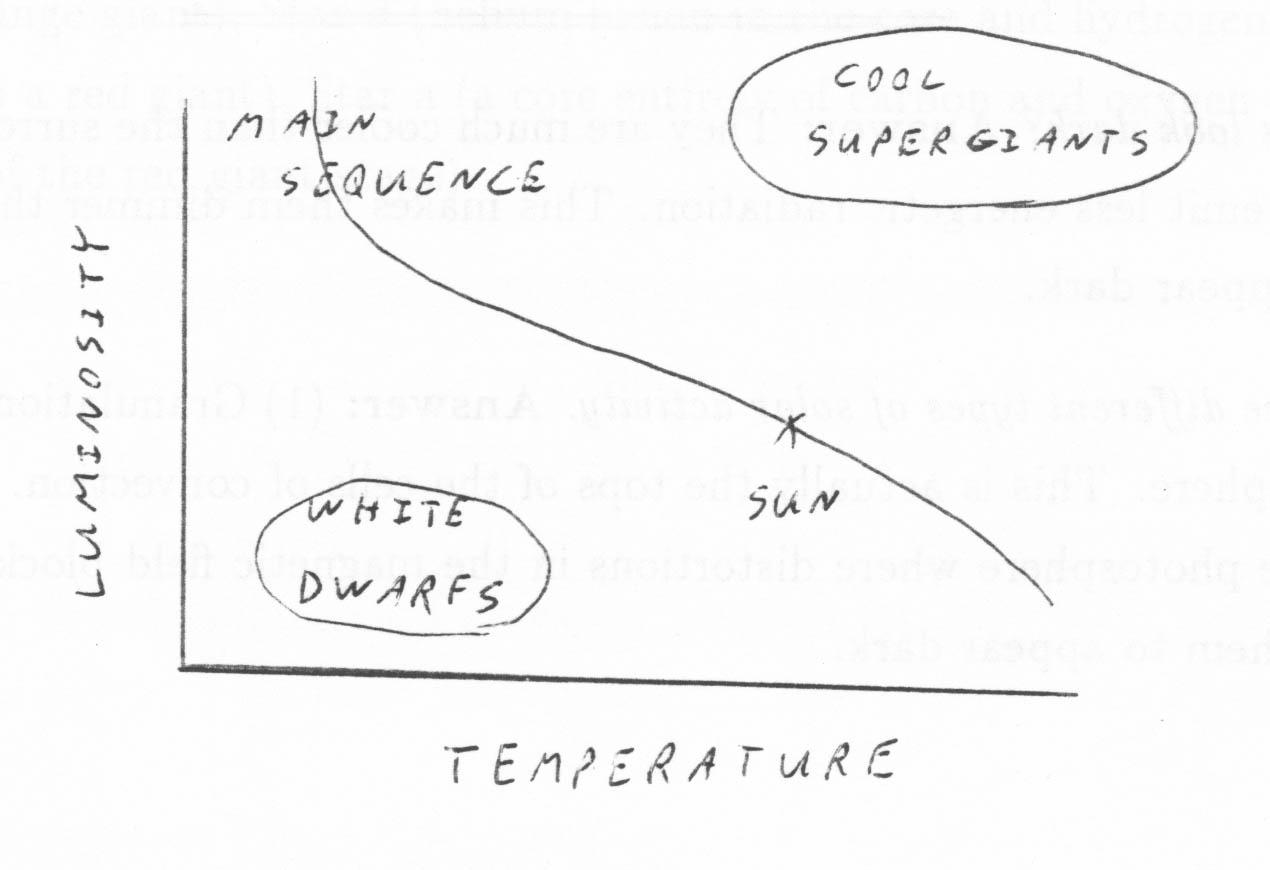Bob Gardner S Nstcc Astronomy Chapters 14 22 Homework Solutions Homepage