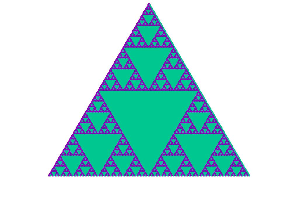 Searching For Patterns In Pascal S Triangle