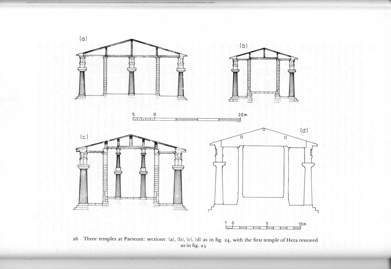 History 221 Greek Architecture And Engineering