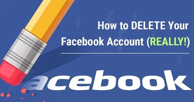 HOW TO DELETE YOUR FACEBOOK ACCOUNT – DEACTIVATE FACEBOOK ACCOUNT