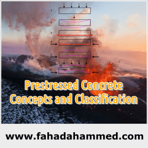 Prestressed_Concrete_Concepts_and_Classification.png