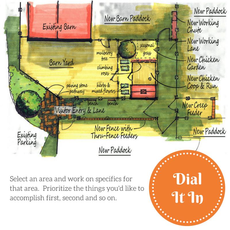 farm-masterplan-dial-it-in