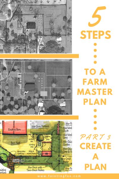 farm-masterplan-create-a-plan