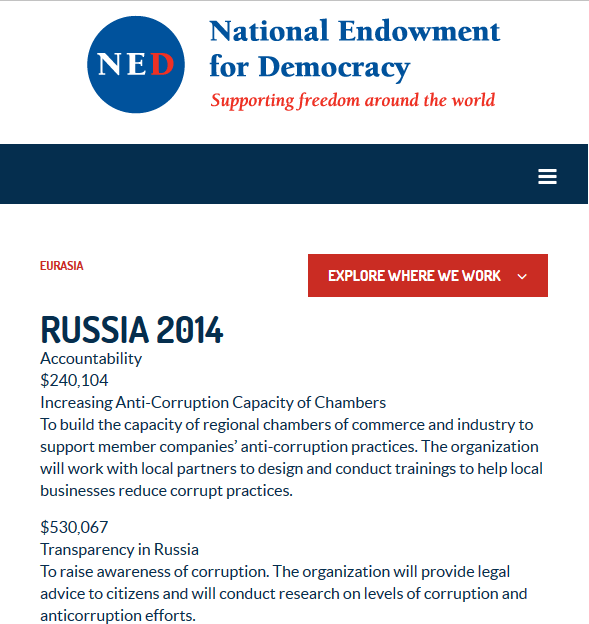 National Endowment for Democracy: Russia