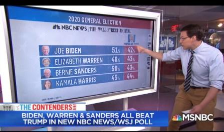 MSNBC: 2020 General Election