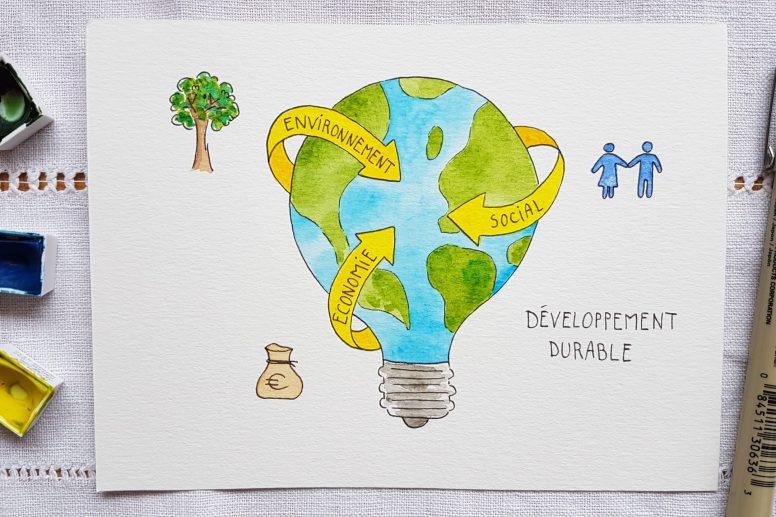 C'est quoi le développement durable