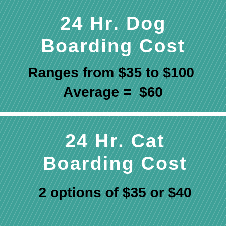 dog boarding cost for Philadelphia, PA