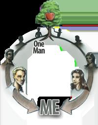 one_man