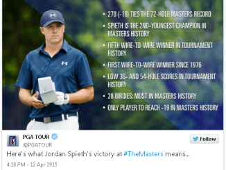 Jordan Spieth Masters Champion