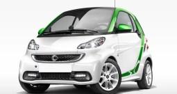 Smart Fortwo Electric Drive Hatchback EV 2016
