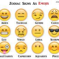 Your love compatibility as zodiac says!