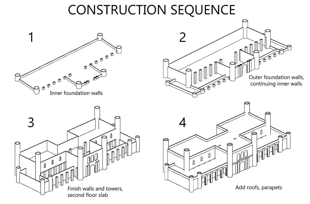 Residential Construction Diagram