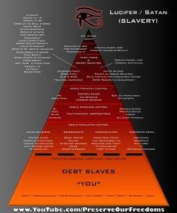 lucifer__s_power_pyramid_by_nixseraph-d3ews1o