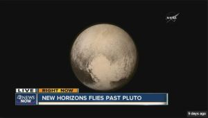 pluto, right now