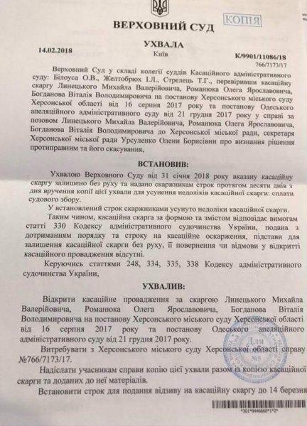 Верховный суд Украины занялся депутатскими комиссия Херсонского горсовета