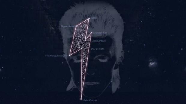 В Бельгии астрономы назвали созвездие в честь Дэвида Боуи