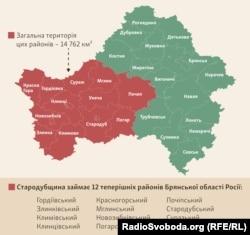 Мглинський повіт до 1919 року, разом із Суразьким повітом, був найпівнічнішим повітом Чернігівської губернії