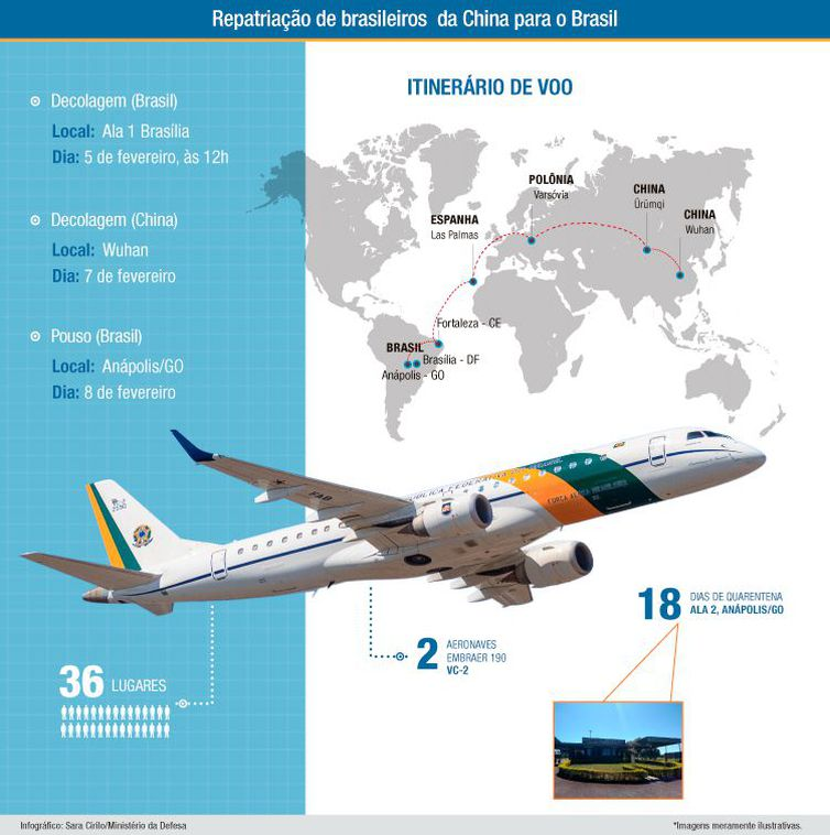 infografico-repatriacao-de-brasileiros-vs4