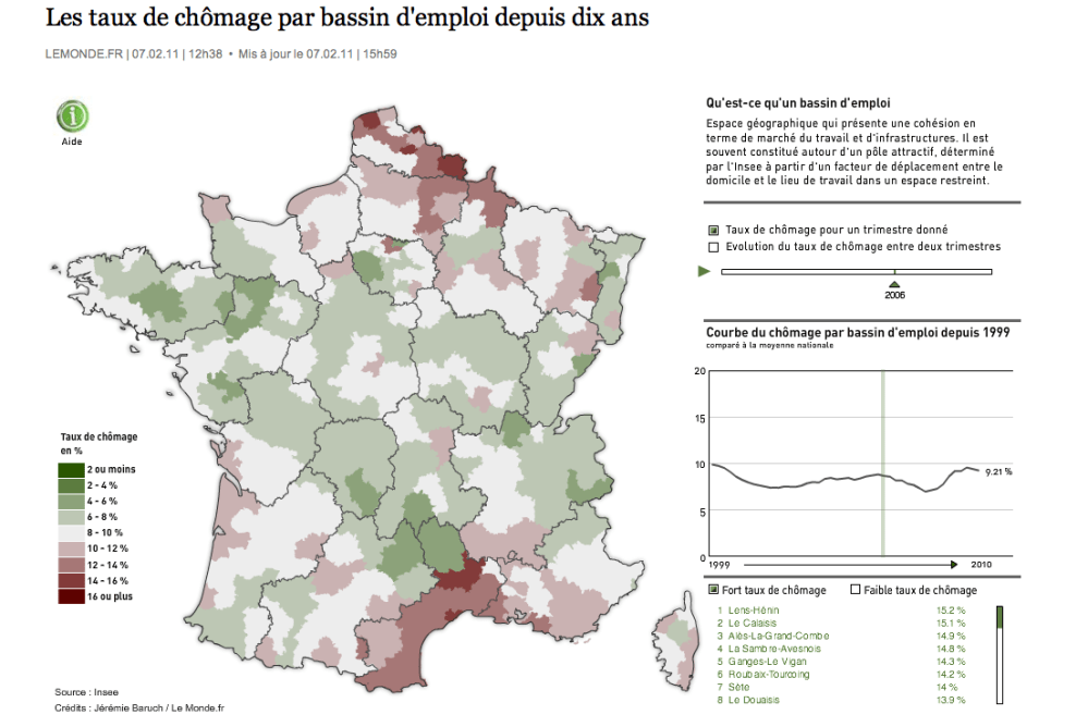 Le taux de chômage en France depuis 10 ans; paru dans LeMonde.fr (2/3)