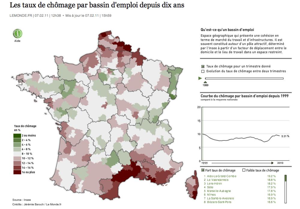 Le taux de chômage en France depuis 10 ans; paru dans LeMonde.fr (1/3)