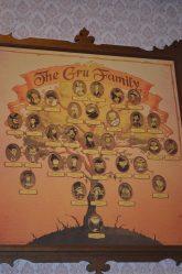 Árvore genealógica do Gru