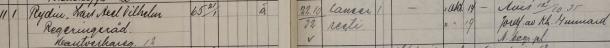 Axel Rydins död 1935. Kungsholmens församling.