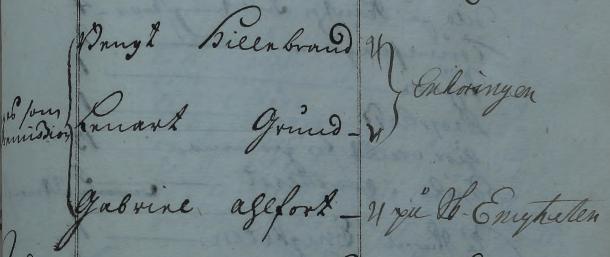 Gabriel som volontär 1721. Flottans arkiv.