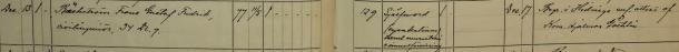 Frans Gustaf Fredrik Bæckströms död 1900. Örebro Nikolai församling.