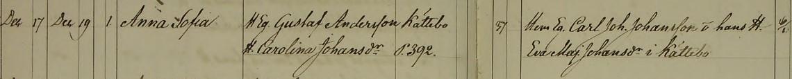 Anna Sofias dop 1869. Vittnen: HemEg. Carl Joh. Johansson o hans H. Eva Maj. Johansdr i Kättebo. Säby församling.