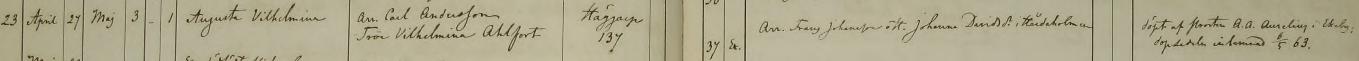 Augusta Vilhelminas dop 1863. Vittnen: Arr. Frans Johansson o H. Johanna Davidsdr i Hårdaholmen. Torpa församling.