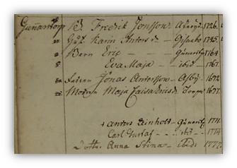 Från husförhöret på Gunnarstorp 1771. Säby församling.