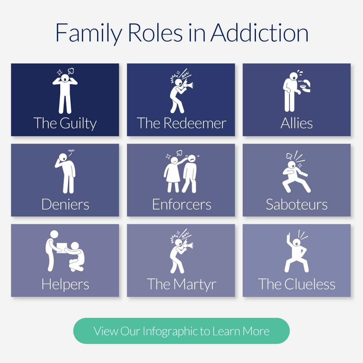 Common Family Roles In An Intervention