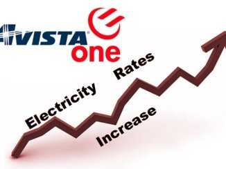 Will Avista & Hydro One SKYROCKET Your Electric Rates?