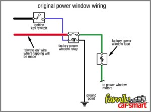 Family Friendly Power Windows – Keep Power Windows On with
