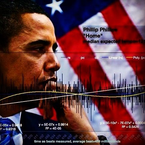 The Spirit of President Obama