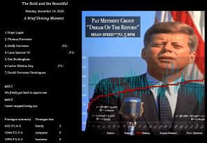 American Dramatic Television analysis