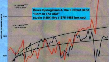 contemporary tempo map