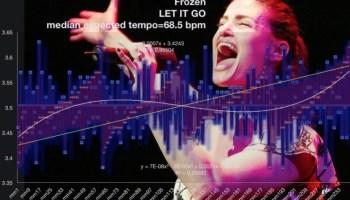 Let It Go - modern tempo map illustration