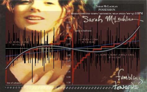 Sarah McLachlan, Posession / tempo map
