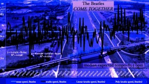 the speed of Coming Together - matherton-music-tempo-map