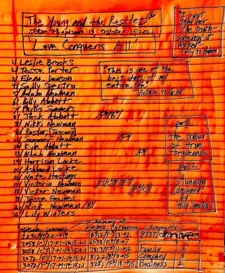 #YR-s45e13-'Love Conquers All'-family-company-business-summary