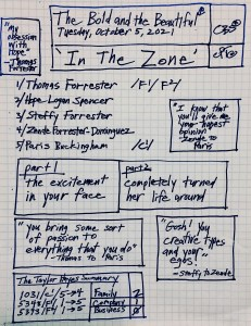 'In The Zone'
