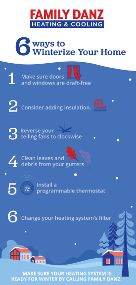 6 Ways to Winterize Your Home Infographic.