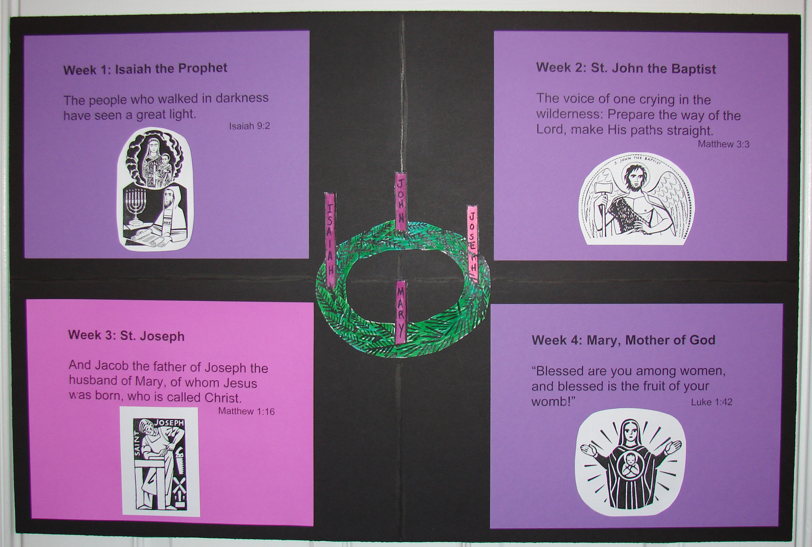 Salvation History Presented Through The Advent Wreath