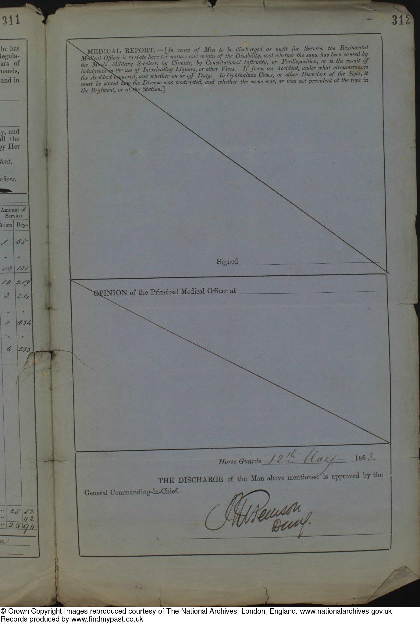 Image 3: Patrick McCann Discharge Royal Canadian Regiment of Rifles 1863