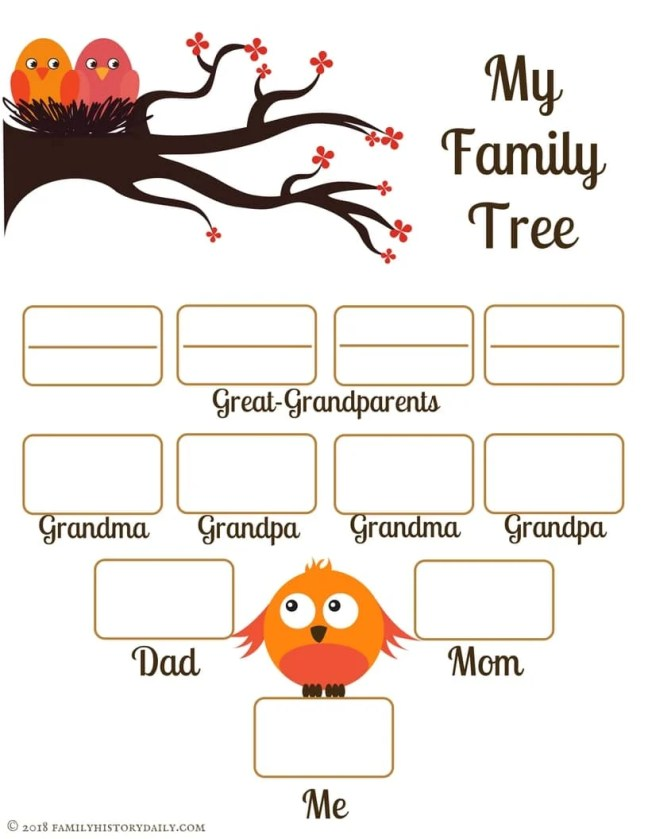 4 free family tree templates for genealogy craft or for Preschool family tree template